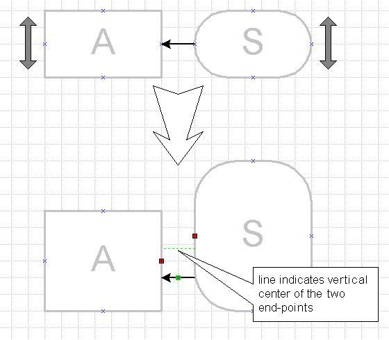 block diagram  write access  horizontal and vertical