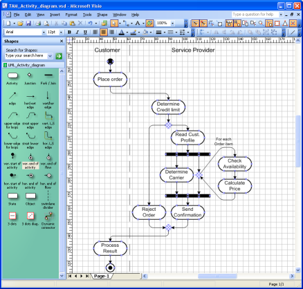 Activity Diagram In Ms Visio Data Wiring Diagrams