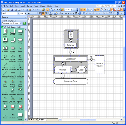 fmc   tam stencils   visio shapes for the tam   fundamental    screenshots of tam visio stencils  click to maximize    block diagram