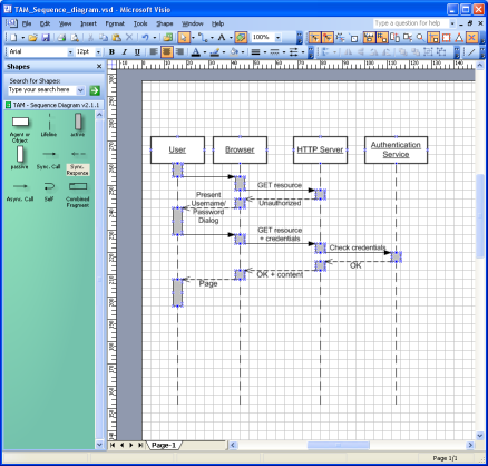example sequence diagram example - Download Visio Templates